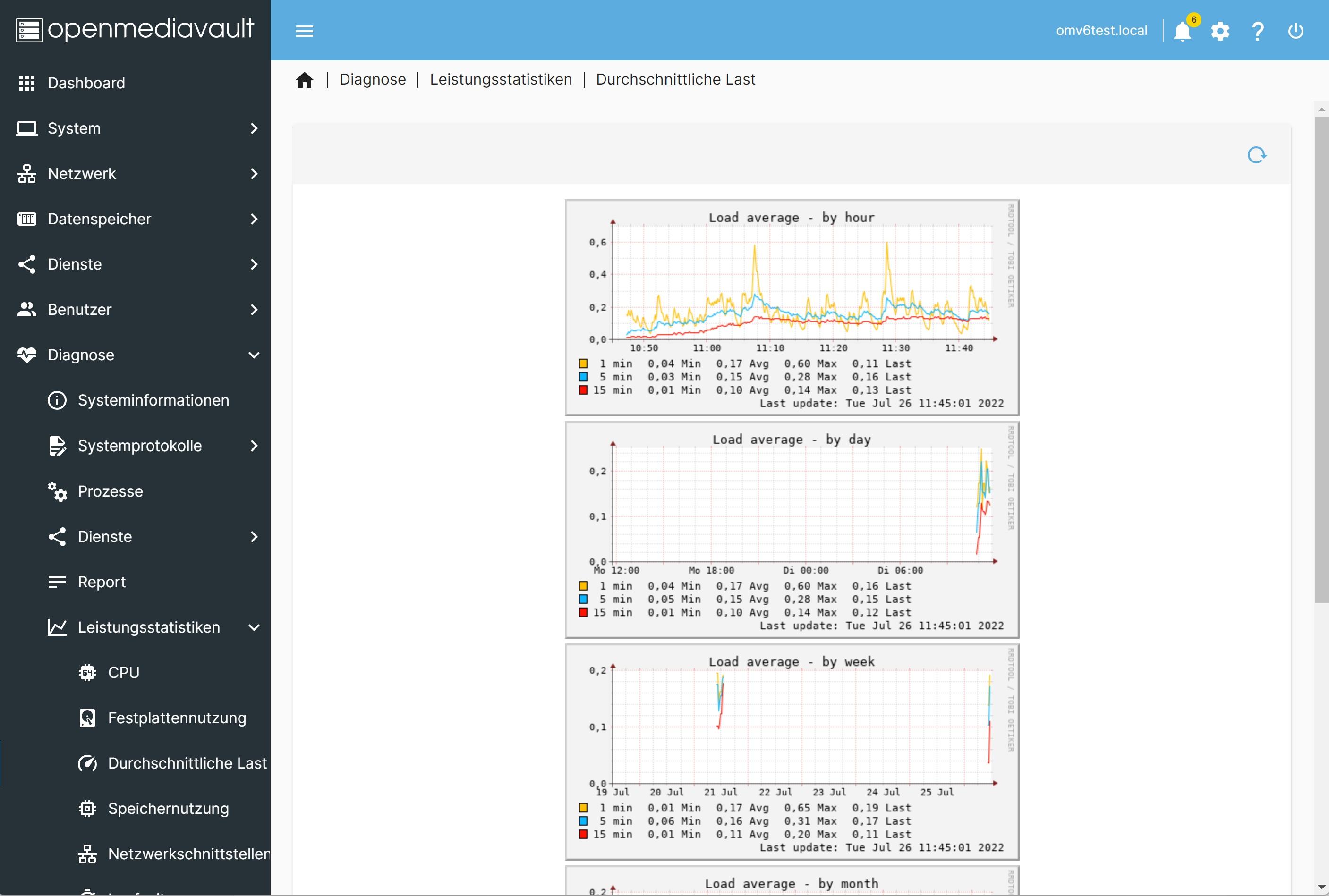 OpenMediaVault - Komplettanleitung zur Installation und